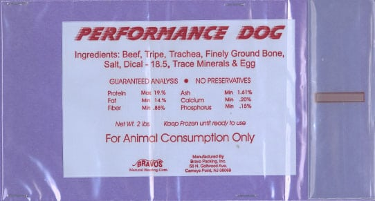 Performance dog food recall